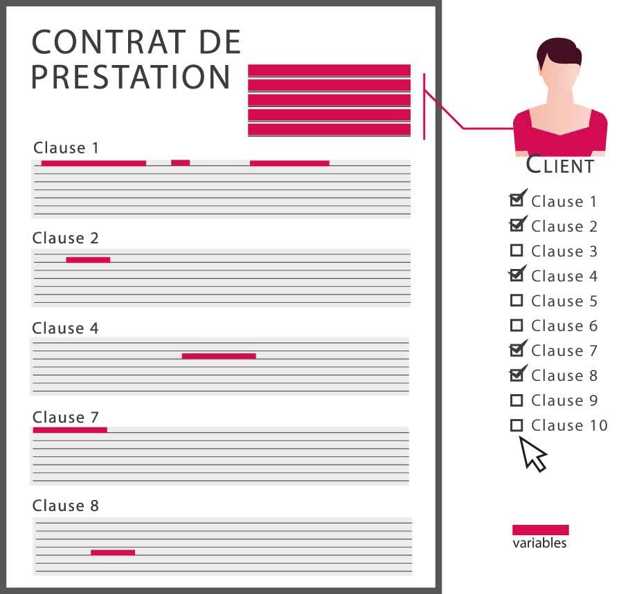 Dynamics Contrat illustration